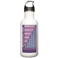 multiplication-table-p Water Bottle