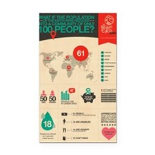 The Miniature Earth poster Rectangle Car Magnet