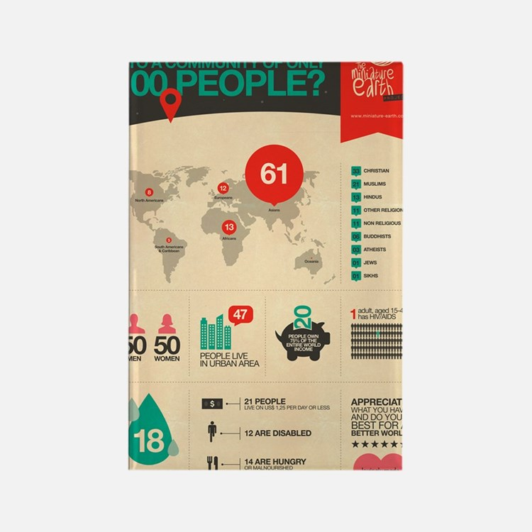 The Miniature Earth poster Rectangle Magnet