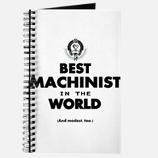 The Best in the World – Machinist Journal