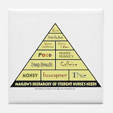 Maslow's Student Nurse Hierarchy Tile Coaster