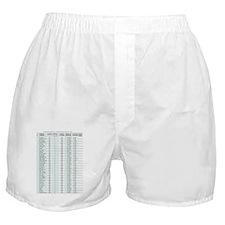 ADK_46er Boxer Shorts