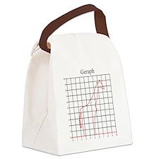 Geraph Canvas Lunch Bag