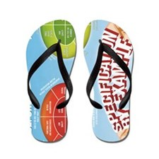 poster-rotated Flip Flops