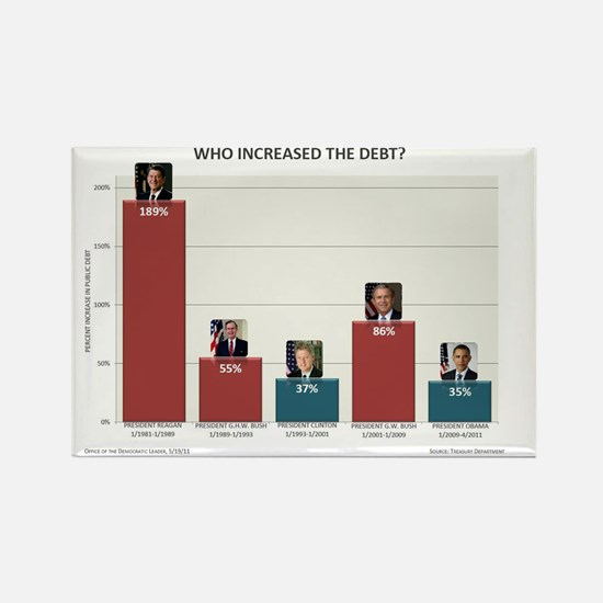 Who increased the debt image Rectangle Magnet