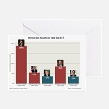 Who increased the debt image Greeting Card