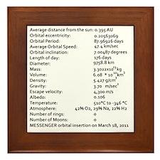 Mercury-facts-1 copy Framed Tile