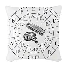 Circle of Fifths TSHIRT harpmi Woven Throw Pillow