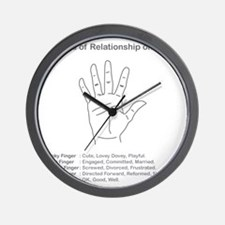 5 Stages of Relationship on a Hand Wall Clock