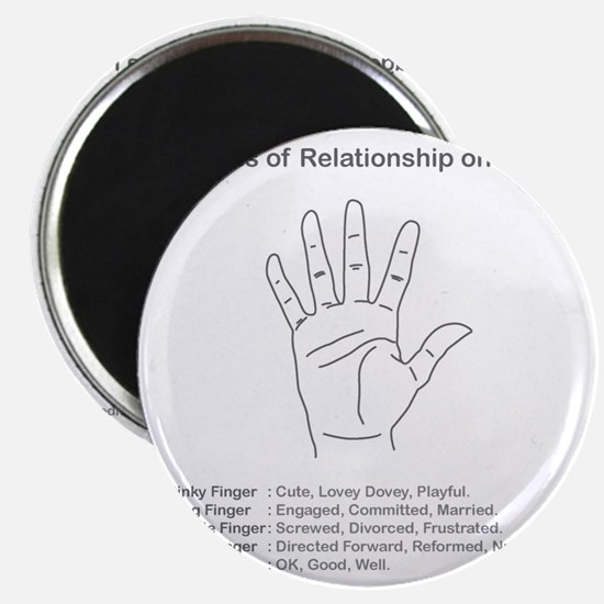 5 Stages of Relationship on a Hand Magnet