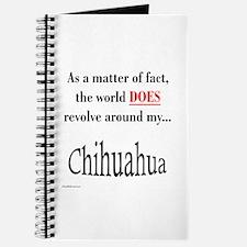 Chihuahuas World Journal