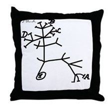 thinkingtree4cups Throw Pillow