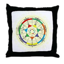 cp-modes-8-b Throw Pillow