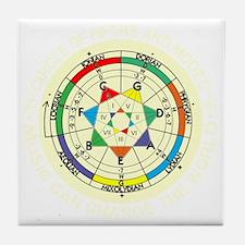 cp-modes-8-b Tile Coaster