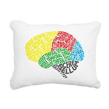 Your Brain (Anatomy) on  Rectangular Canvas Pillow