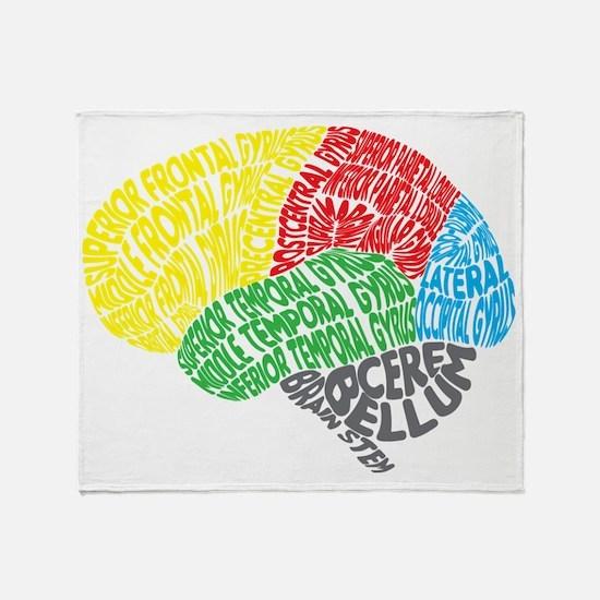 Your Brain (Anatomy) on Words Throw Blanket