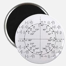 unitcircle Magnet