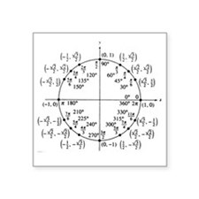 "unitcircle Square Sticker 3"" x 3"""