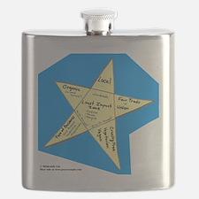 Shopping Star Flask