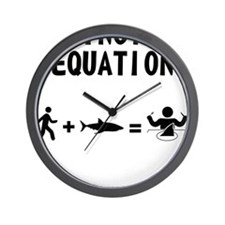 Extinction Equation Wall Clock