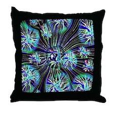 Ghost Spores 3200 x 4000 Throw Pillow