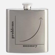 moneyproblems Flask