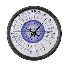 Genetic code (blue) Large Wall Clock