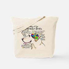 ylabbrain Tote Bag