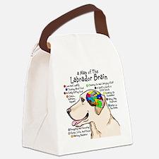 ylabbrain Canvas Lunch Bag