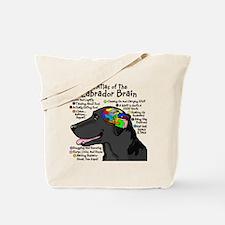 blklabbrain Tote Bag