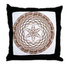 brown-round1 Throw Pillow