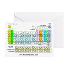 Periodic Table Greeting Card