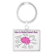 Atlas of a med student brain PI Landscape Keychain