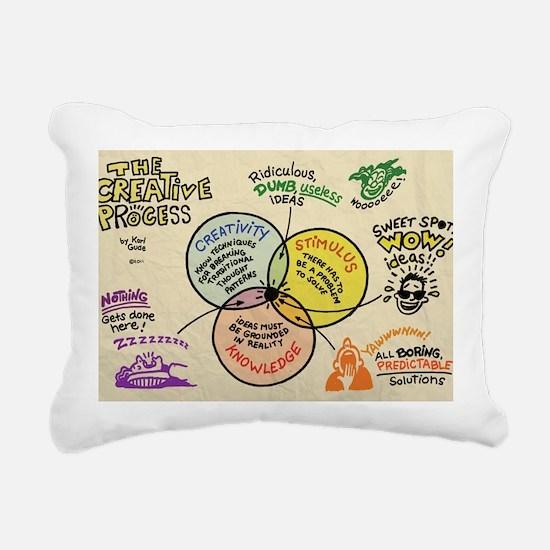 Cafe Press poster Large  Rectangular Canvas Pillow