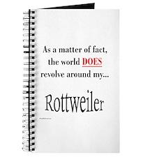 Rottweiler World Journal