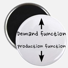fixed_demandproduction Magnet
