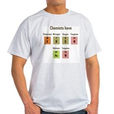 Chemistry - Know How Womens T-Shirt