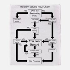 Problem Solving Flow Chart Throw Blanket
