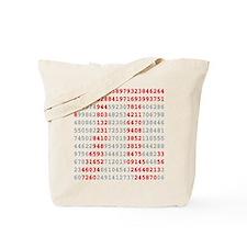 pi_numbers1 Tote Bag