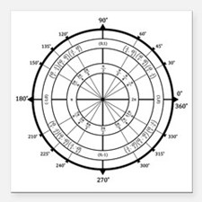 "Unit-Circle-Transparent- Square Car Magnet 3"" x 3"""