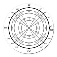 Unit-Circle-Transparent-2000x2000 Round Car Magnet