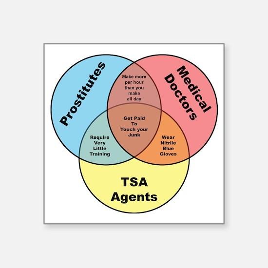 """TSA Prostitutes Doctors Square Sticker 3"""" x 3"""""""