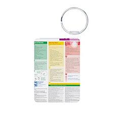 Flowchart 48-2 12-25-11 Keychains