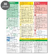 Flowchart 48-2 12-25-11 Puzzle