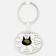 Atlas of a Cats Brain Oval Keychain