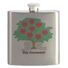 Minix Tree2_SC_2012 Flask