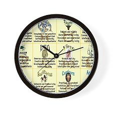 zodiac-poster Wall Clock