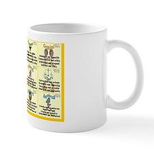 zodiac-laptopskin Mug