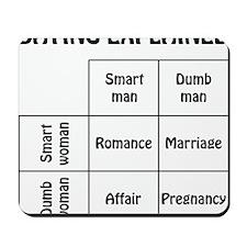 dating Mousepad