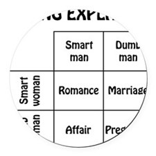 dating Round Car Magnet